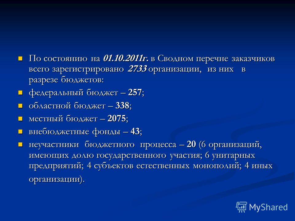 По состоянию на 01.10.2011г. в Сводном перечне заказчиков всего зарегистрировано 2733 организации, из них в разрезе бюджетов: По состоянию на 01.10.2011г. в Сводном перечне заказчиков всего зарегистрировано 2733 организации, из них в разрезе бюджетов