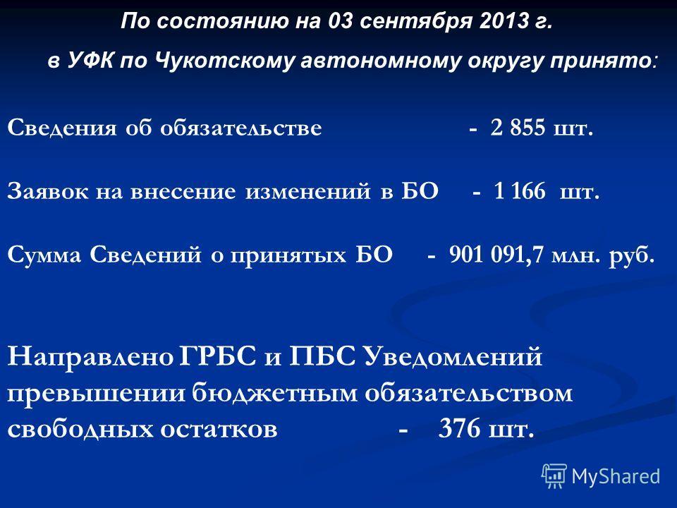 Управление Федерального казначейства по Чукотскому автономному округу