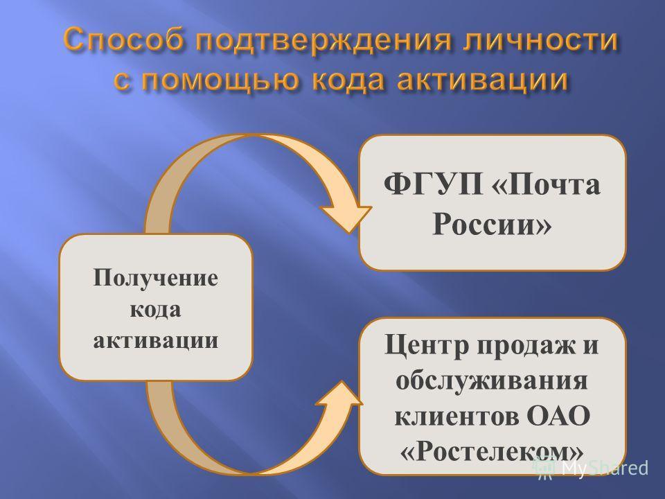 Получение кода активации ФГУП «Почта России» Центр продаж и обслуживания клиентов ОАО «Ростелеком»