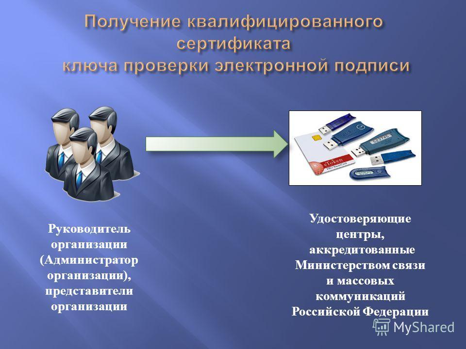 Руководитель организации (Администратор организации), представители организации Удостоверяющие центры, аккредитованные Министерством связи и массовых коммуникаций Российской Федерации