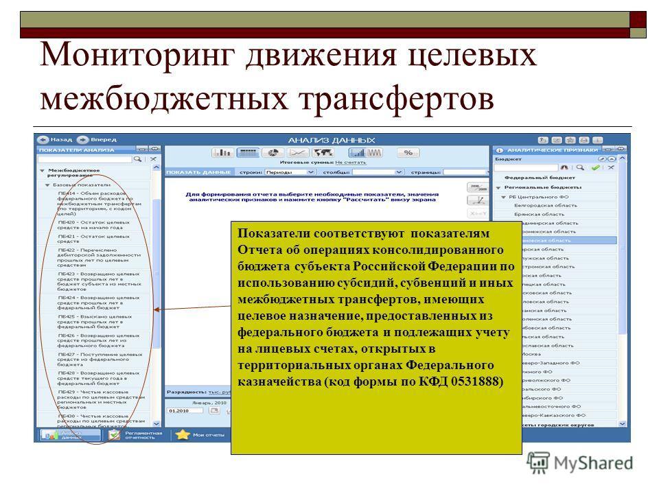 Мониторинг движения целевых межбюджетных трансфертов Показатели соответствуют показателям Отчета об операциях консолидированного бюджета субъекта Российской Федерации по использованию субсидий, субвенций и иных межбюджетных трансфертов, имеющих целев
