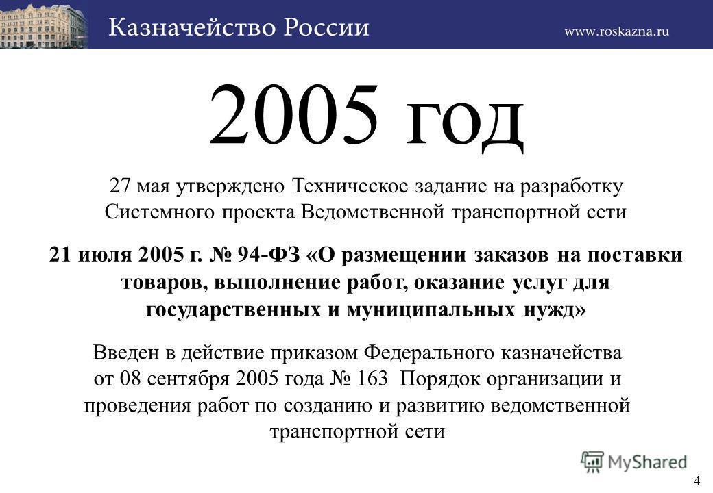 4 2005 год Введен в действие приказом Федерального казначейства от 08 сентября 2005 года 163 Порядок организации и проведения работ по созданию и развитию ведомственной транспортной сети 21 июля 2005 г. 94-ФЗ «О размещении заказов на поставки товаров
