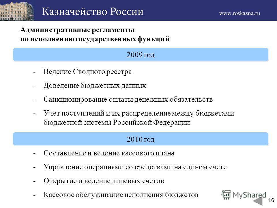 16 Административные регламенты по исполнению государственных функций -Ведение Сводного реестра -Доведение бюджетных данных -Санкционирование оплаты денежных обязательств -Учет поступлений и их распределение между бюджетами бюджетной системы Российско