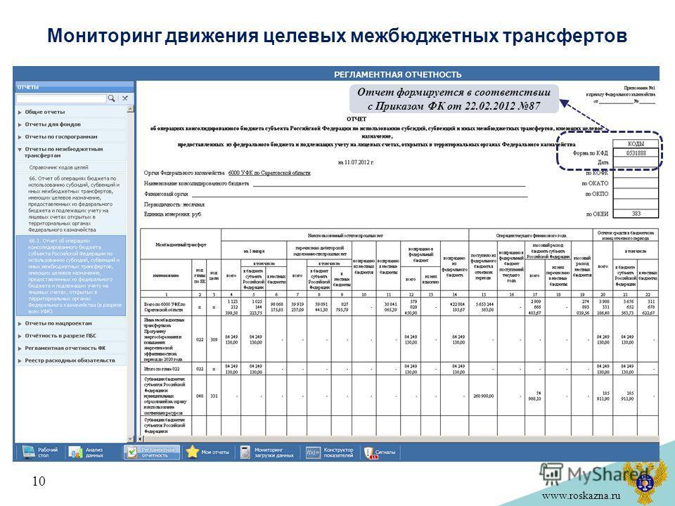 www.roskazna.ru Мониторинг движения целевых межбюджетных трансфертов 10 Отчет формируется в соответствии с Приказом ФК от 22.02.2012 87