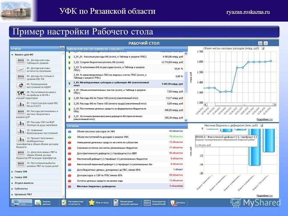 УФК по Рязанской области ryazan.roskazna.ru Пример настройки Рабочего стола