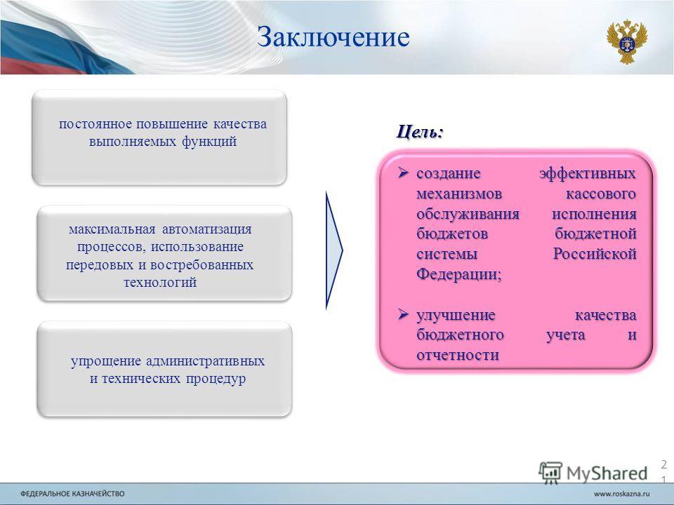 21 Цель: создание эффективных механизмов кассового обслуживания исполнения бюджетов бюджетной системы Российской Федерации; создание эффективных механизмов кассового обслуживания исполнения бюджетов бюджетной системы Российской Федерации; улучшение к