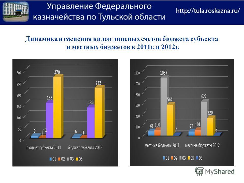 Динамика изменения видов лицевых счетов бюджета субъекта и местных бюджетов в 2011г. и 2012г.