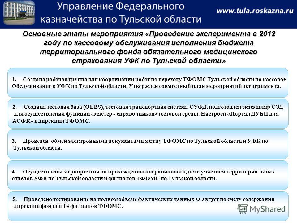 Основные этапы мероприятия «Проведение эксперимента в 2012 году по кассовому обслуживания исполнения бюджета территориального фонда обязательного медицинского страхования УФК по Тульской области» 1.Создана рабочая группа для координации работ по пере