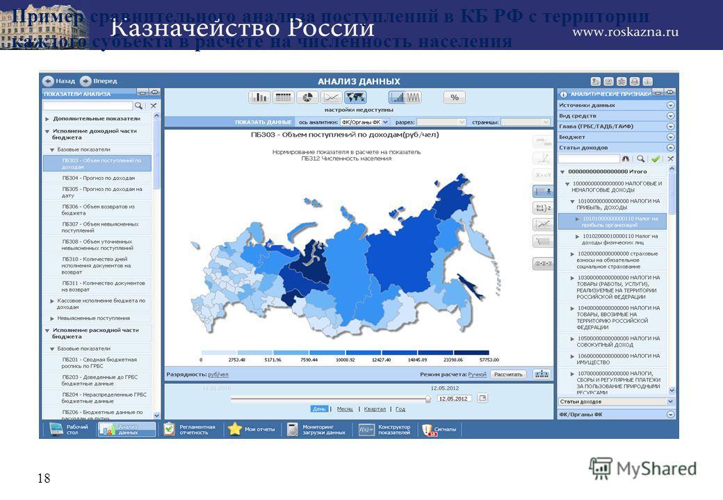 Пример сравнительного анализа поступлений в КБ РФ с территории каждого субъекта в расчете на численность населения 18
