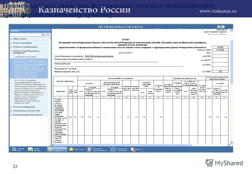 Пример анализа движения федеральных целевых межбюджетных трансфертов по каждому субъекту 23