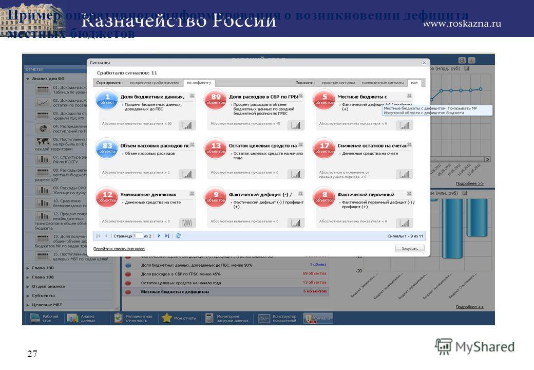 Пример оперативного информирования о возникновении дефицита местных бюджетов 27