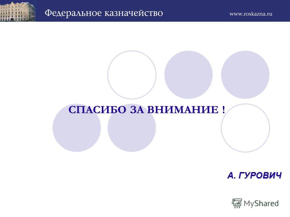 А. ГУРОВИЧ СПАСИБО ЗА ВНИМАНИЕ !