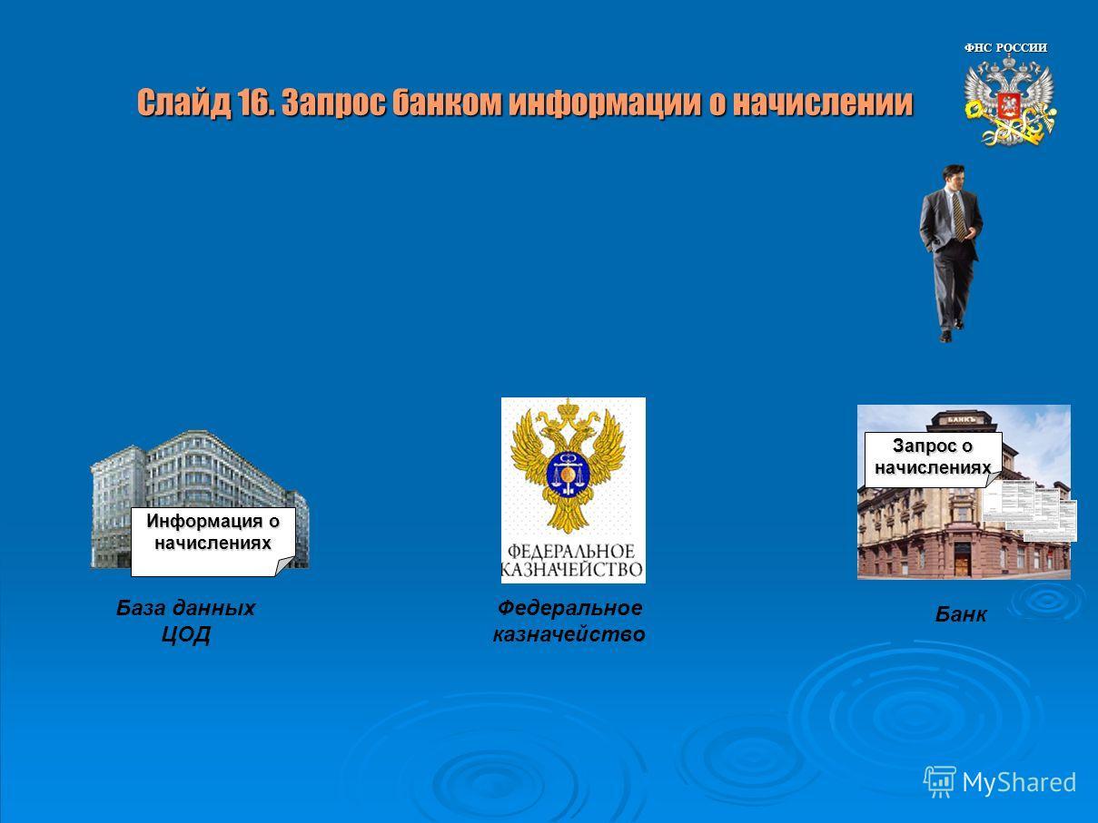 Слайд 16. Запрос банком информации о начислении ФНС РОССИИ Информация о начислениях База данных ЦОД Банк Федеральное казначейство Запрос о начислениях