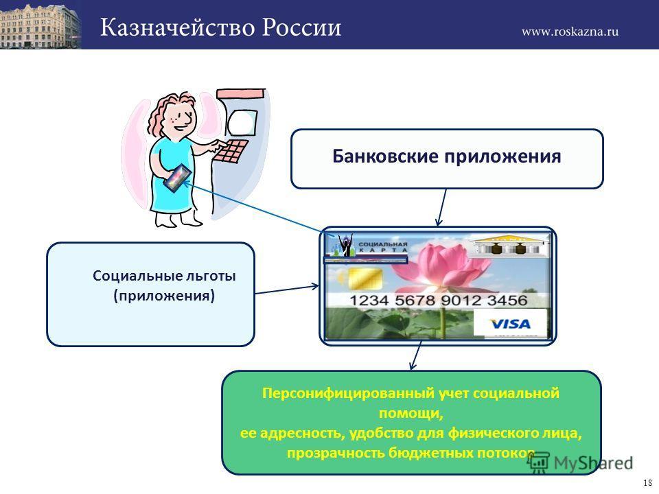 Социальные льготы (приложения) 18 Социальные льготы (приложения) Банковские приложения Персонифицированный учет социальной помощи, ее адресность, удобство для физического лица, прозрачность бюджетных потоков