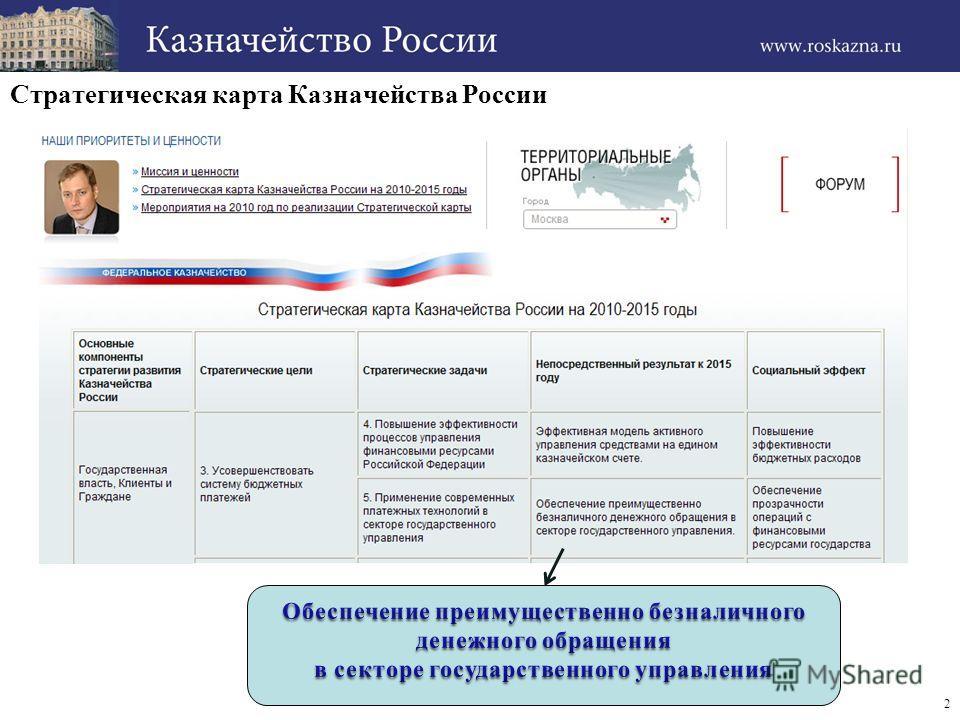 Стратегическая карта Казначейства России 2