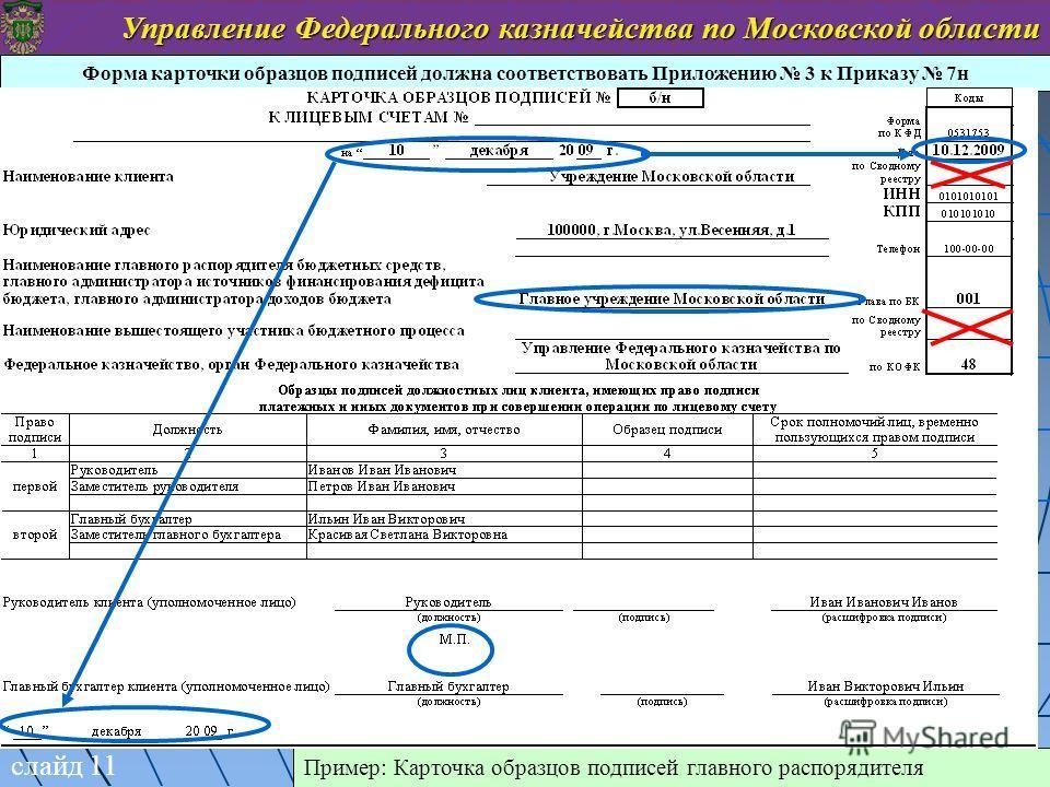 Форма карточки образцов подписей должна соответствовать Приложению 3 к Приказу 7н Пример: Карточка образцов подписей главного распорядителя слайд 11 Управление Федерального казначейства по Московской области