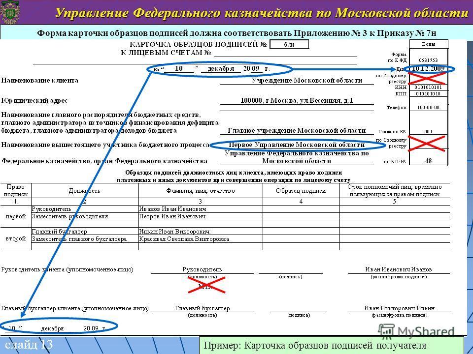 Форма карточки образцов подписей должна соответствовать Приложению 3 к Приказу 7н слайд 13 Управление Федерального казначейства по Московской области Пример: Карточка образцов подписей получателя
