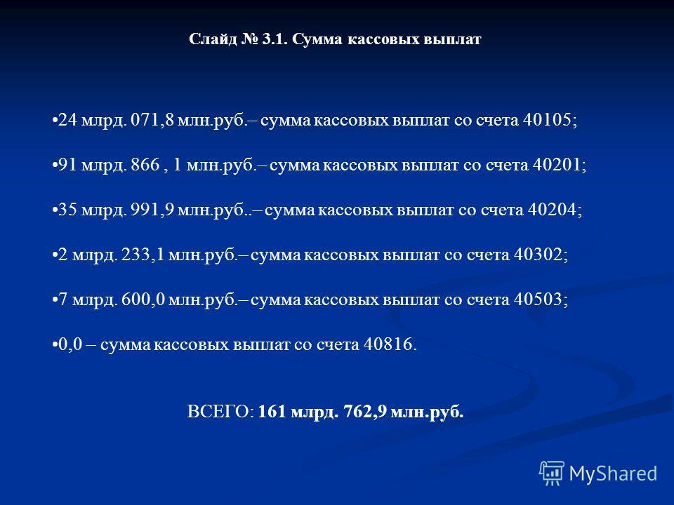 Слайд 3.1. Сумма кассовых выплат 24 млрд. 071,8 млн.руб.– сумма кассовых выплат со счета 40105; 91 млрд. 866, 1 млн.руб.– сумма кассовых выплат со счета 40201; 35 млрд. 991,9 млн.руб..– сумма кассовых выплат со счета 40204; 2 млрд. 233,1 млн.руб.– су