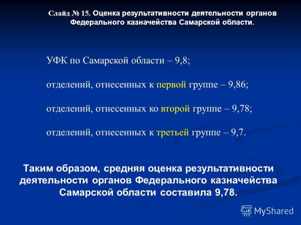 Слайд 15. Оценка результативности деятельности органов Федерального казначейства Самарской области. УФК по Самарской области – 9,8; отделений, отнесенных к первой группе – 9,86; отделений, отнесенных ко второй группе – 9,78; отделений, отнесенных к т