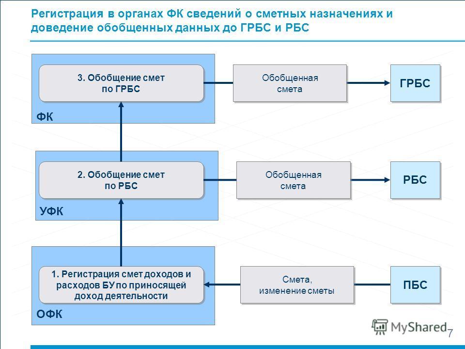 6 Форма журнала регистрации