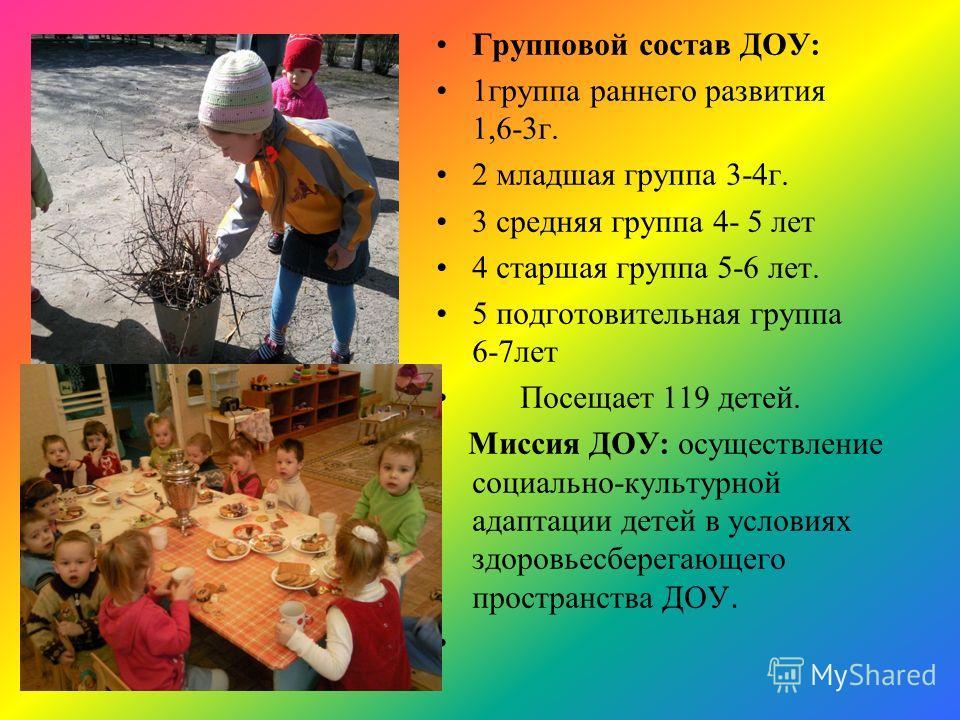 Групповой состав ДОУ: 1группа раннего развития 1,6-3г. 2 младшая группа 3-4г. 3 средняя группа 4- 5 лет 4 старшая группа 5-6 лет. 5 подготовительная группа 6-7лет Посещает 119 детей. Миссия ДОУ: осуществление социально-культурной адаптации детей в ус