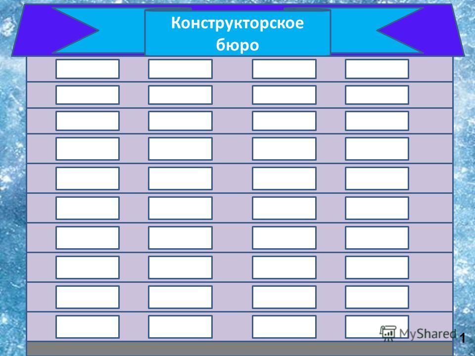Конструкторское бюро 1