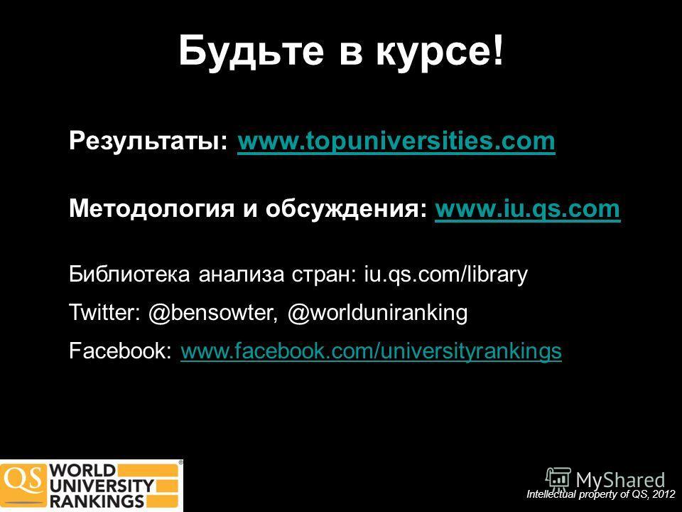 Результаты: www.topuniversities.comwww.topuniversities.com Методология и обсуждения: www.iu.qs.comwww.iu.qs.com Библиотека анализа стран: iu.qs.com/library Twitter: @bensowter, @worlduniranking Facebook: www.facebook.com/universityrankingswww.faceboo