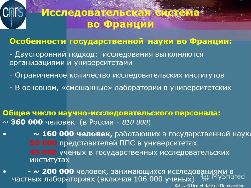 Katsiveli Lieu et date de lintervention Исследовательская система во Франции Общее число научно-исследовательского персонала: ~ 360 000 человек (в России - 810 000) - ~ 160 000 человек, работающих в государственной науке 50 000 представителей ППС в у