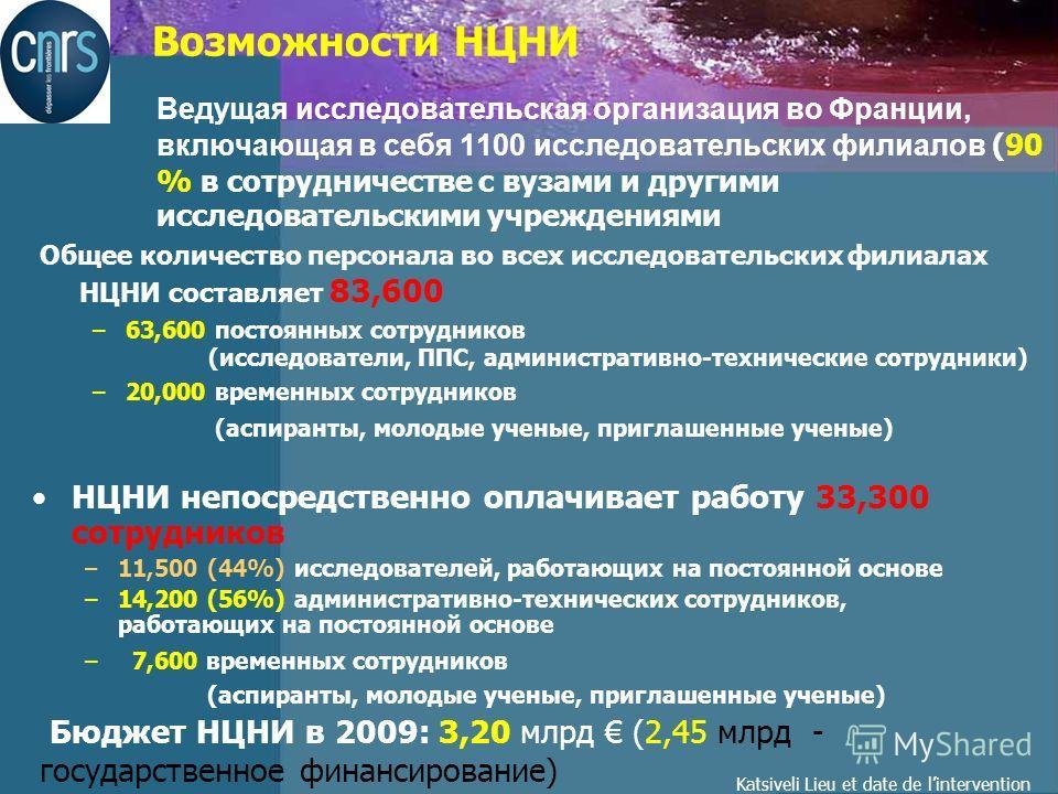 Katsiveli Lieu et date de lintervention Возможности НЦНИ Ведущая исследовательская организация во Франции, включающая в себя 1100 исследовательских филиалов (90 % в сотрудничестве с вузами и другими исследовательскими учреждениями Общее количество пе