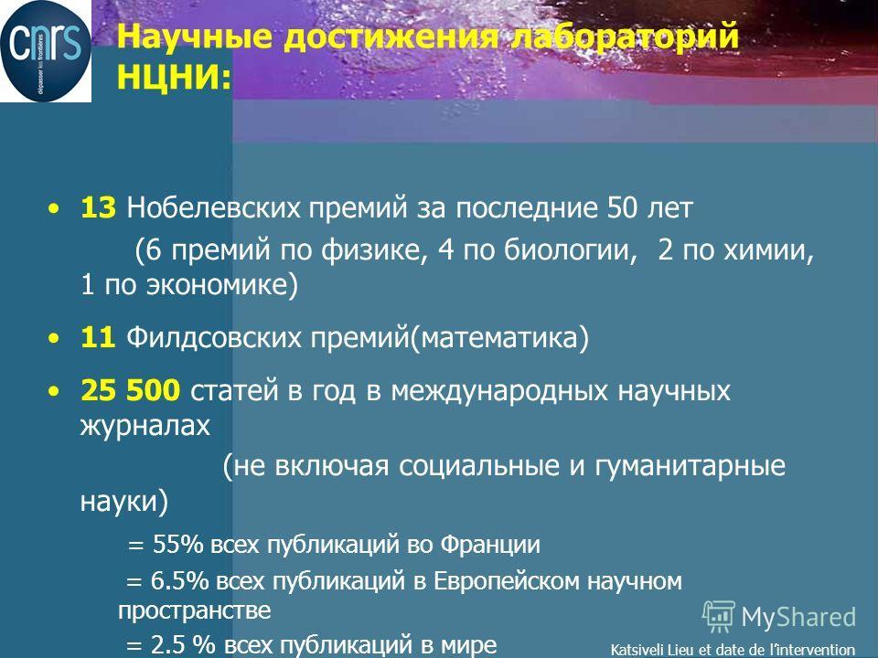 Katsiveli Lieu et date de lintervention Научные достижения лабораторий НЦНИ: 13 Нобелевских премий за последние 50 лет (6 премий по физике, 4 по биологии, 2 по химии, 1 по экономике) 11 Филдсовских премий(математика) 25 500 статей в год в международн