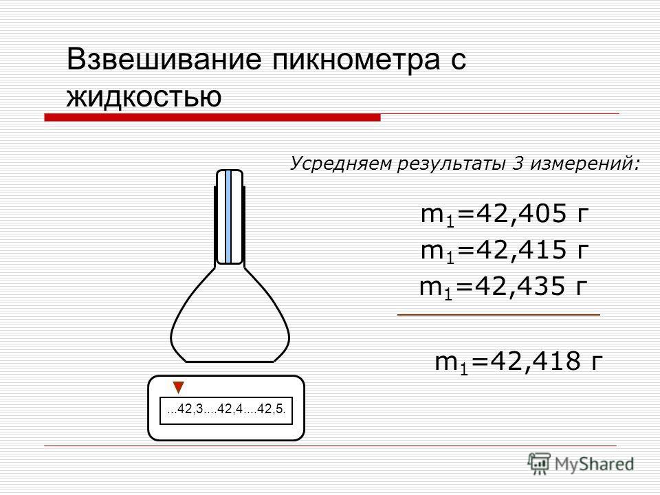 Взвешивание пикнометра с жидкостью...42,3....42,4....42,5. m 1 =42,435 г m 1 =42,405 г m 1 =42,415 г Усредняем результаты 3 измерений: m 1 =42,418 г