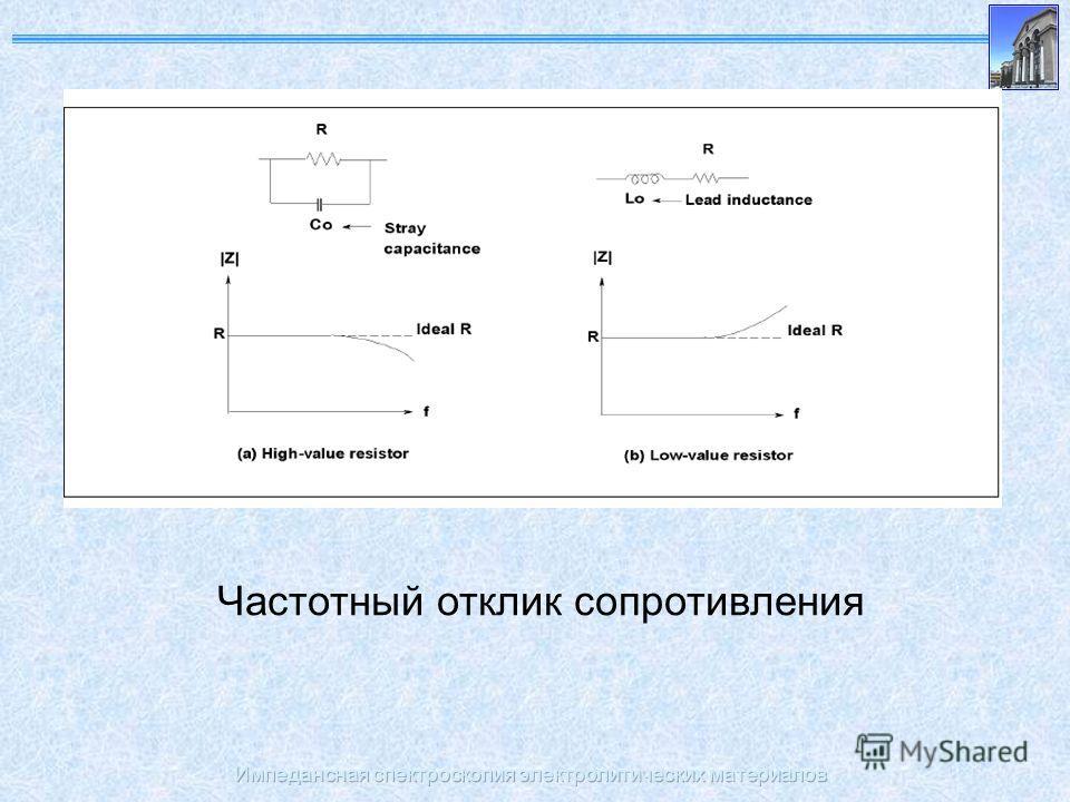Импедансная спектроскопия электролитических материалов Частотный отклик сопротивления