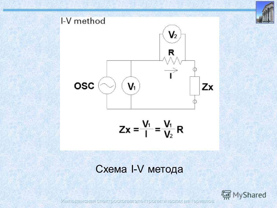 Импедансная спектроскопия электролитических материалов Схема I-V метода