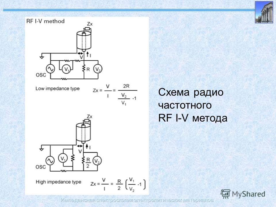 Импедансная спектроскопия электролитических материалов Схема радио частотного RF I-V метода