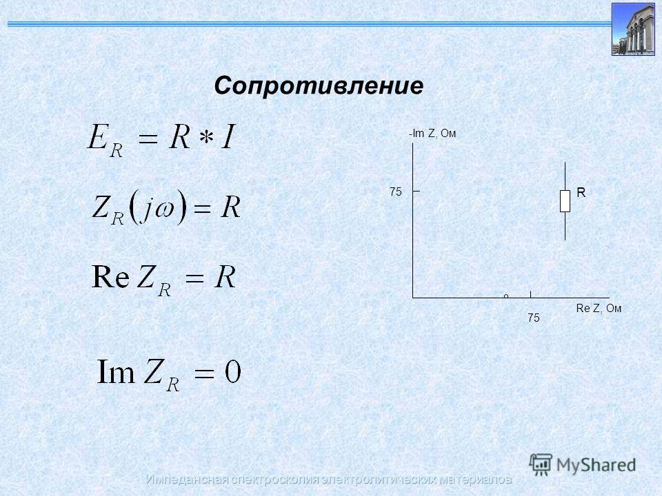 Импедансная спектроскопия электролитических материалов Сопротивление 75 -Im Z, Ом Re Z, Ом R