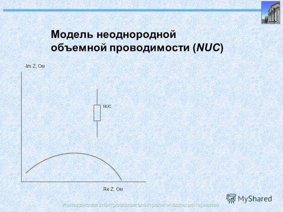 Импедансная спектроскопия электролитических материалов Модель неоднородной объемной проводимости (NUС) NUС -Im Z, Ом Re Z, Ом
