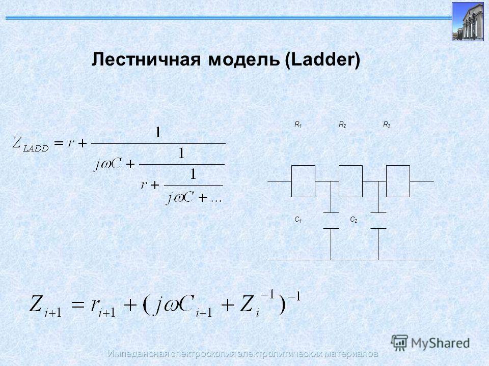 Импедансная спектроскопия электролитических материалов Лестничная модель (Ladder) C1C1 C2C2 R1R1 R2R2 R3R3