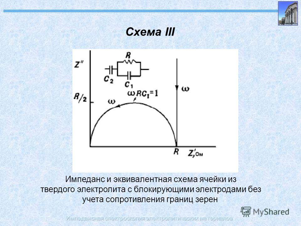 Импедансная спектроскопия электролитических материалов Схема III Импеданс и эквивалентная схема ячейки из твердого электролита с блокирующими электродами без учета сопротивления границ зерен
