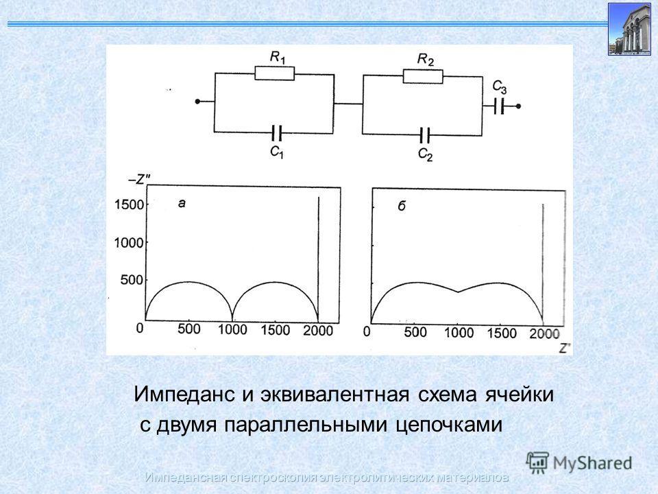 Импедансная спектроскопия электролитических материалов Импеданс и эквивалентная схема ячейки с двумя параллельными цепочками