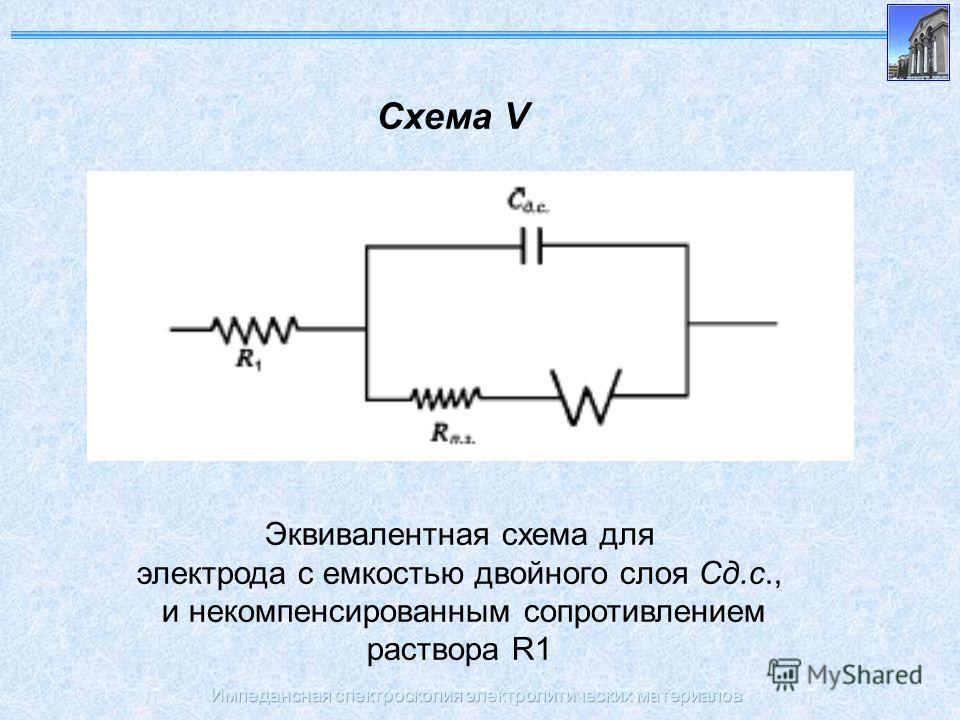 Импедансная спектроскопия электролитических материалов Схема V Эквивалентная схема для электрода с емкостью двойного слоя Сд.с., и некомпенсированным сопротивлением раствора R1