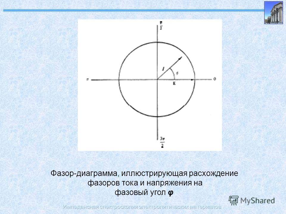 Импедансная спектроскопия электролитических материалов Фазор-диаграмма, иллюстрирующая расхождение фазоров тока и напряжения на фазовый угол φ