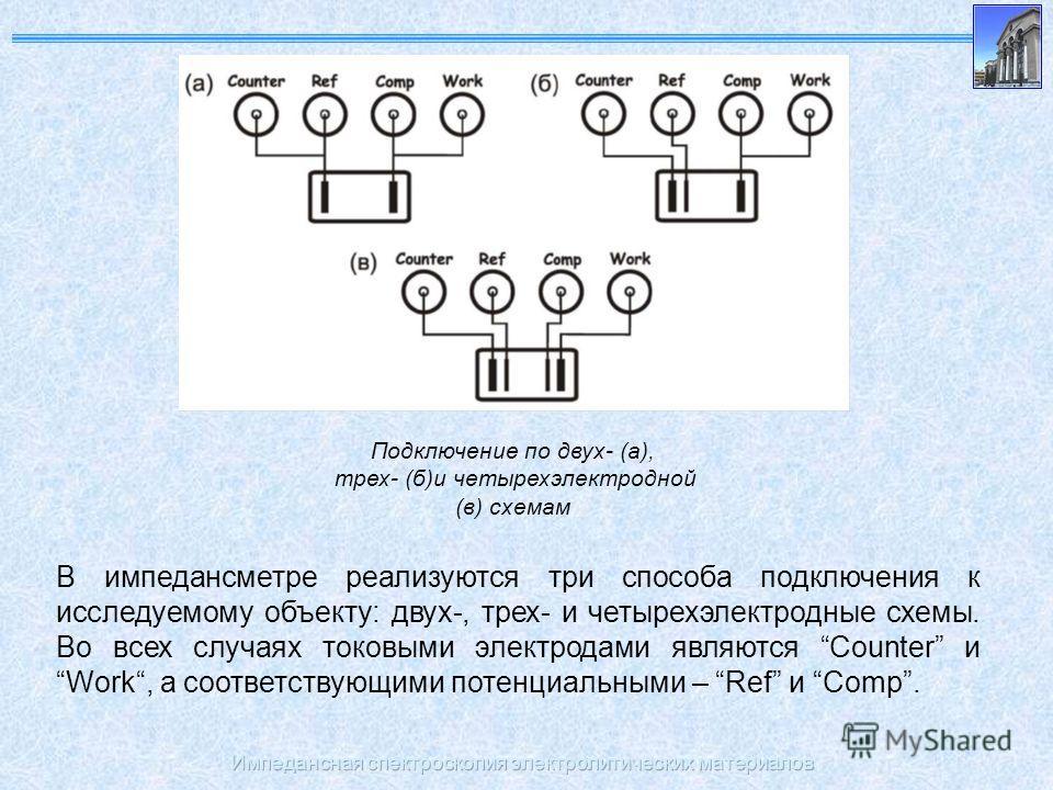 Импедансная спектроскопия электролитических материалов Подключение по двух- (а), трех- (б)и четырехэлектродной (в) схемам В импедансметре реализуются три способа подключения к исследуемому объекту: двух-, трех- и четырехэлектродные схемы. Во всех слу
