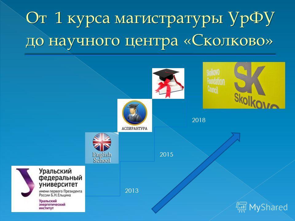 От 1 курса магистратуры УрФУ до научного центра «Сколково» 2013 2015 2018