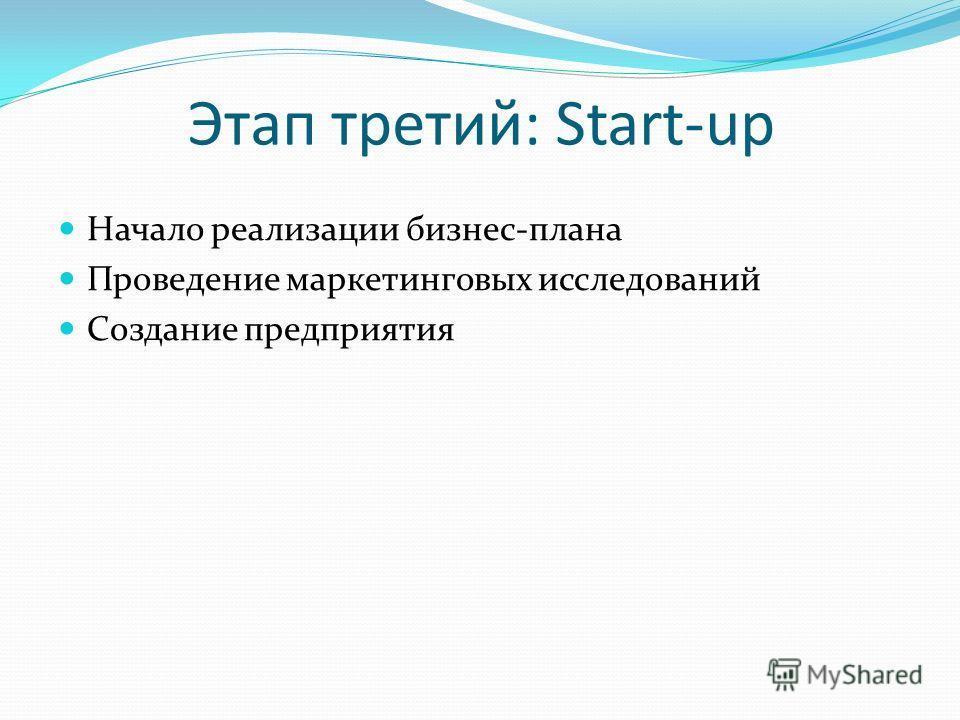 Этап третий: Start-up Начало реализации бизнес-плана Проведение маркетинговых исследований Создание предприятия