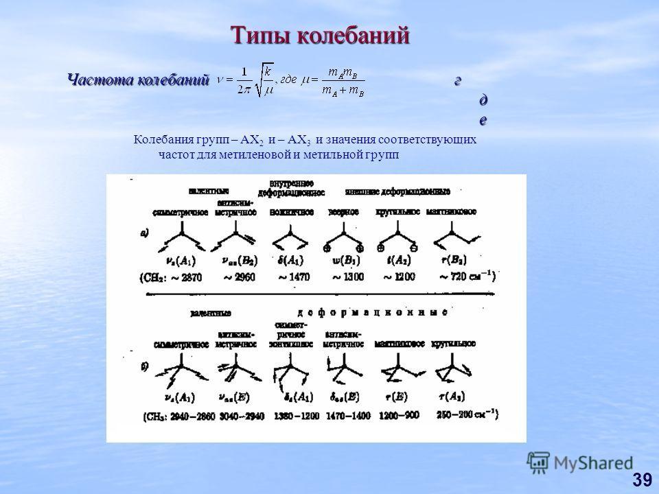 39 Колебания групп – АХ 2 и – АХ 3 и значения соответствующих частот для метиленовой и метильной групп Типы колебаний Частота колебаний гдегдегдегде