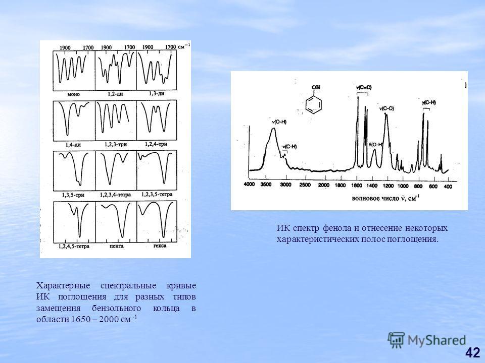42 Характерные спектральные кривые ИК поглощения для разных типов замещения бензольного кольца в области 1650 – 2000 см -1 ИК спектр фенола и отнесение некоторых характеристических полос поглощения.
