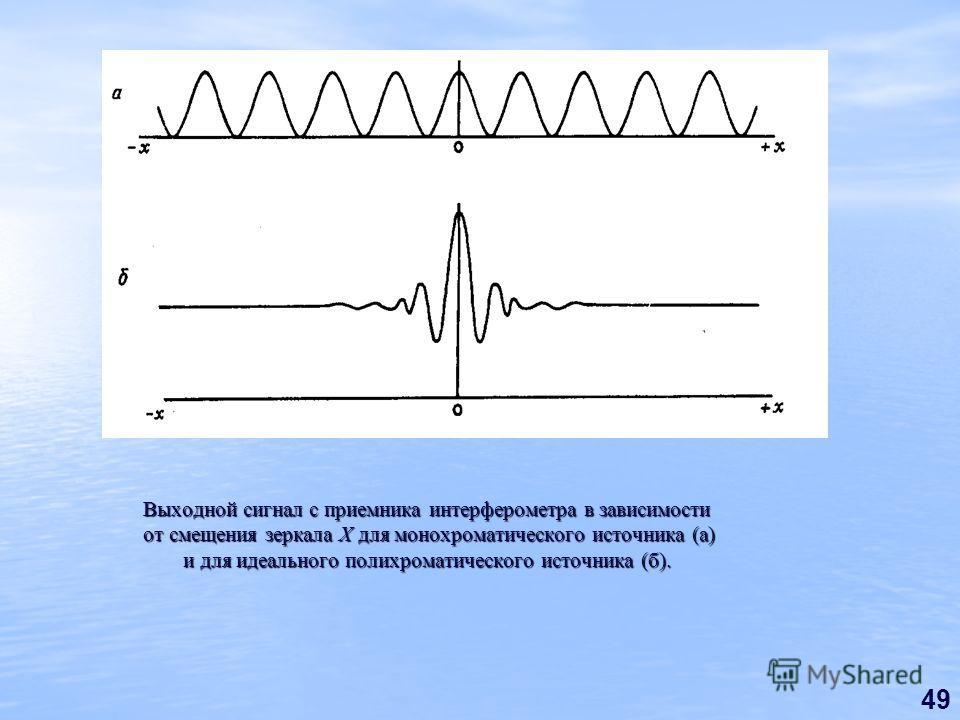 49 Выходной сигнал с приемника интерферометра в зависимости от смещения зеркала Х для монохроматического источника (а) и для идеального полихроматического источника (б). Выходной сигнал с приемника интерферометра в зависимости от смещения зеркала Х д