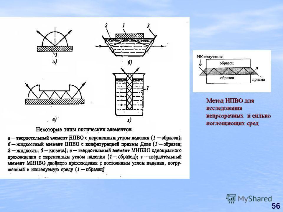 56 Метод НПВО для исследования непрозрачных и сильно поглощающих сред Метод НПВО для исследования непрозрачных и сильно поглощающих сред