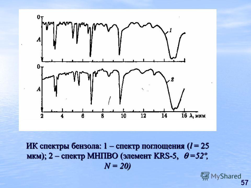 57 ИК спектры бензола: 1 – cпектр поглощения (l = 25 мкм); 2 – спектр МНПВО (элемент KRS-5, =52º, N = 20)