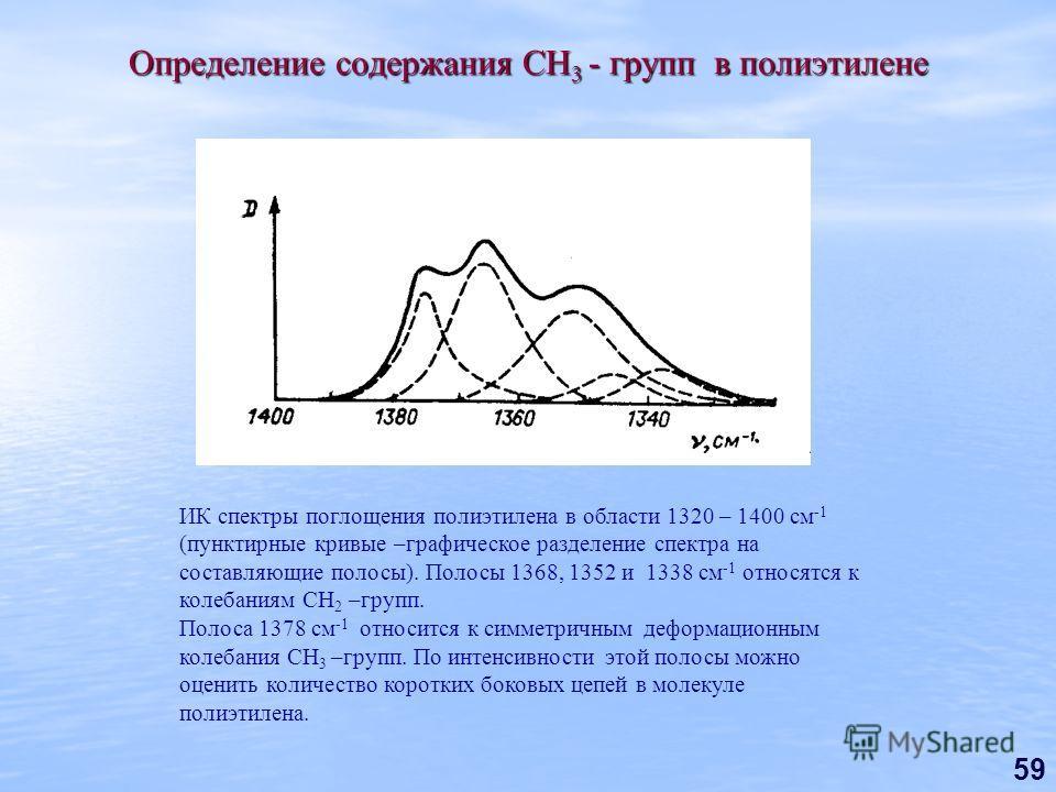 59 ИК спектры поглощения полиэтилена в области 1320 – 1400 см -1 (пунктирные кривые –графическое разделение спектра на составляющие полосы). Полосы 1368, 1352 и 1338 см -1 относятся к колебаниям СН 2 –групп. Полоса 1378 см -1 относится к симметричным